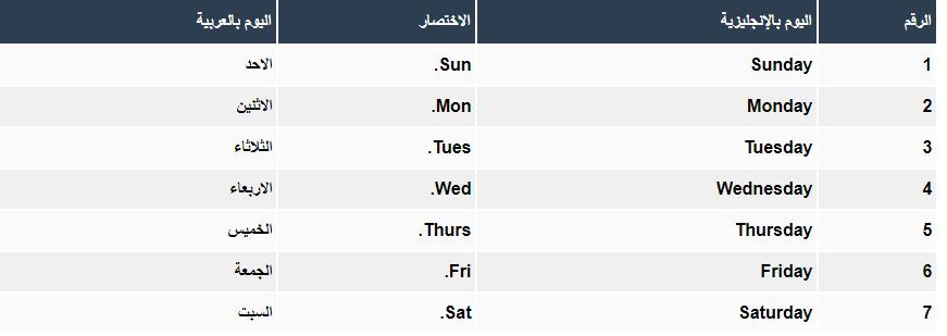 أيام الأسبوع بالإنجليزي ومعناها بالعربي واصل التسمية